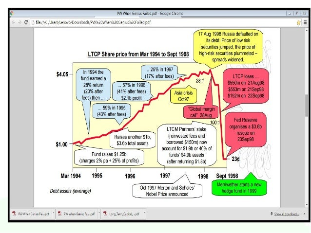 long term capital management and the The story of long-term capital management is an interesting episode in financial history in the midst of the 90's internet bubble, a bailout took place to prevent a ripple effect into the financial sector.