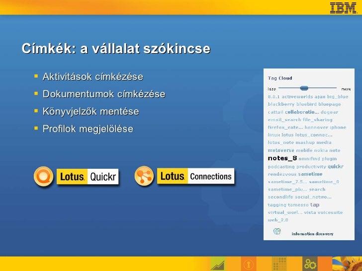 Címkék: a vállalat szókincse   Aktivitások címkézése   Dokumentumok címkézése   Könyvjelzők mentése   Profilok megjelö...