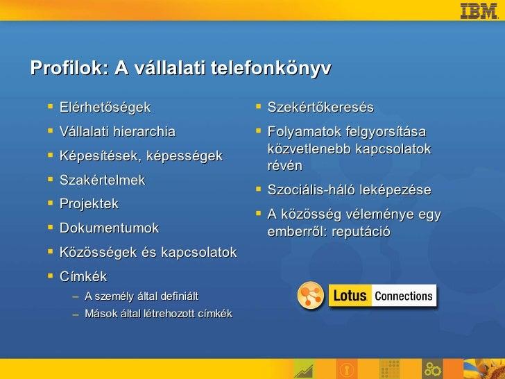 Profilok: A vállalati telefonkönyv   Elérhetőségek                         Szekértőkeresés   Vállalati hierarchia      ...