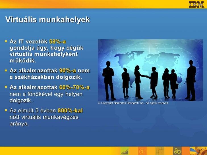 Virtuális munkahelyek   Az IT vezetők 58%-a  gondolja úgy, hogy cégük  virtuális munkahelyként  működik.  Az alkalmazott...