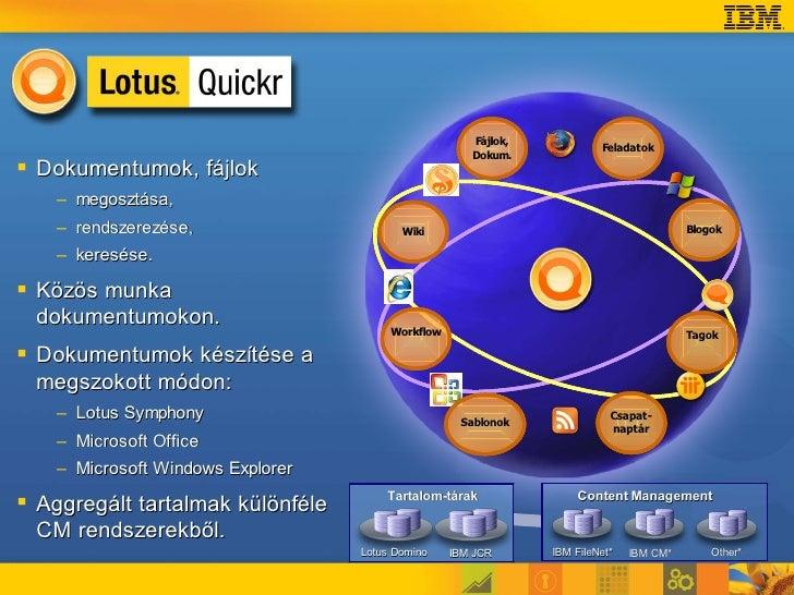  Dokumentum-workflow  Verziók                        Files for Natalie Olmos      Check-in, check-out  Címkézés  Rang...