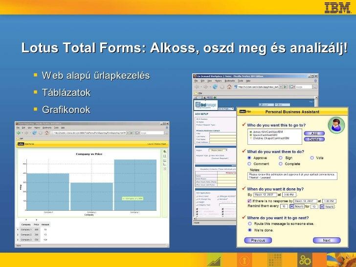 Mashup-ok Competition Tracker / Web Site     Sales – Customer Trip Prep     Data Center Administrator Mashup   Collaborati...