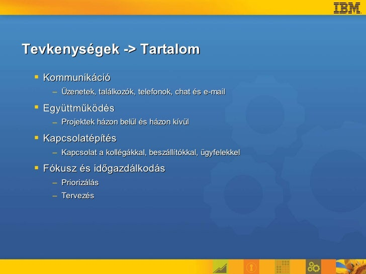 Tevkenységek -> Tartalom   Kommunikáció     – Üzenetek, találkozók, telefonok, chat és e-mail    Együttműködés     – Pro...