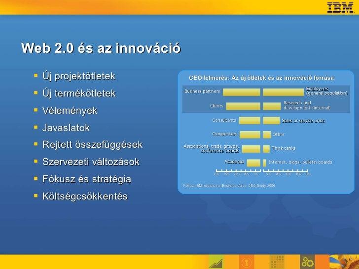 Web 2.0 és az innováció   Új projektötletek          CEO felmérés: Az új ötletek és az innováció forrása                 ...
