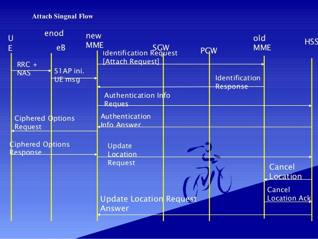 call flow and ms attach in lte