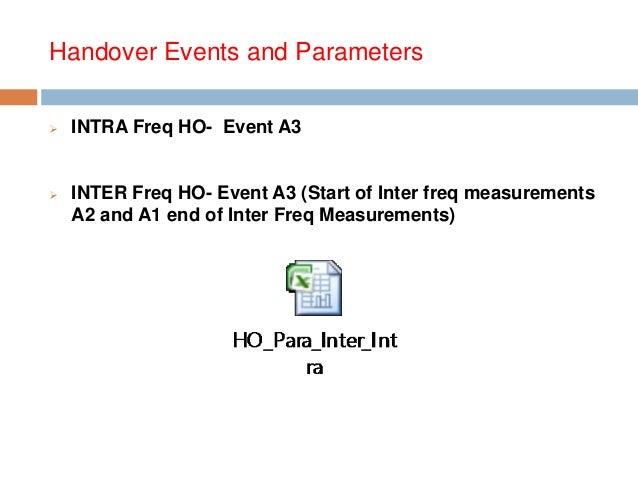 lte advanced air interface technology pdf