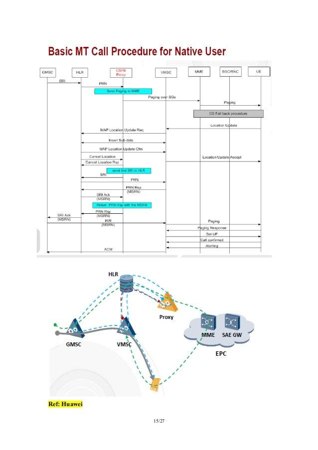3gpp ts 23.060 pdf