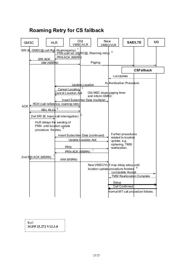 UMTS LTE EPC Call Flows For CSFB