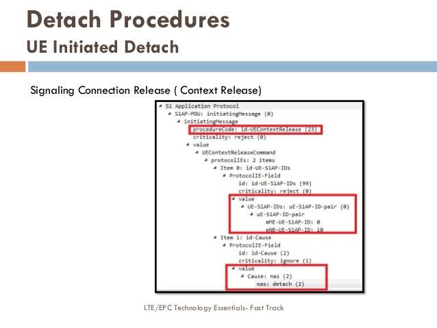 Detach Procedures UE Initiated Detach Signaling Connection Release ( Context Release) LTE/EPC Technology Essentials- Fast ...