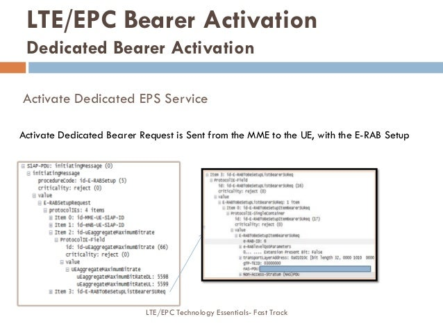 Activate Dedicated EPS Service Activate Dedicated Bearer Request is Sent from the MME to the UE, with the E-RAB Setup LTE/...