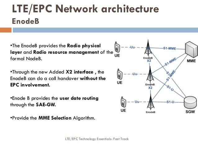 •The EnodeB provides the Radio physical layer and Radio resource management of the formal NodeB. •Through the new Added X2...