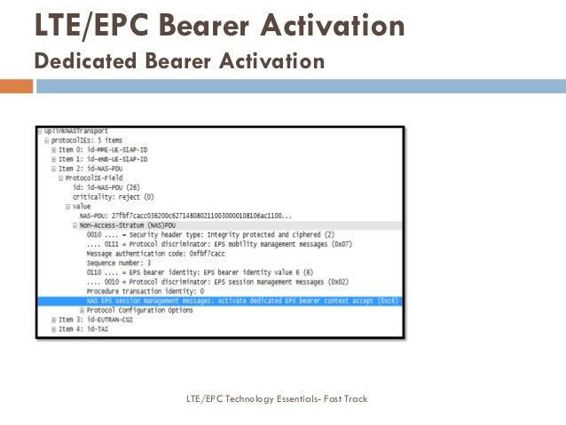 LTE/EPC Bearer Activation Dedicated Bearer Activation LTE/EPC Technology Essentials- Fast Track