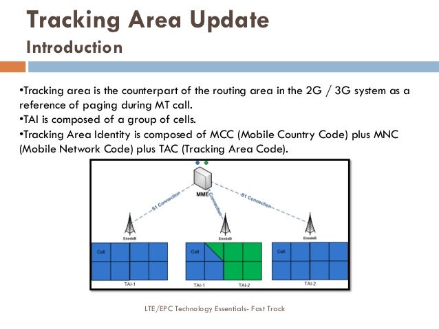 •Tracking area is the counterpart of the routing area in the 2G / 3G system as a reference of paging during MT call. •TAI ...