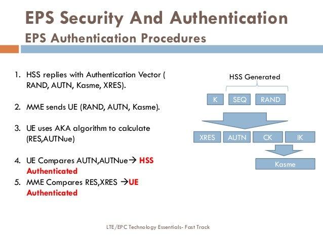 EPS Security And Authentication EPS Authentication Procedures K SEQ RAND XRES AUTN CK IK Kasme HSS Generated1. HSS replies...