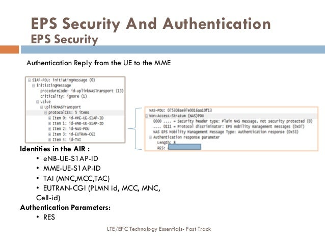 Authentication Reply from the UE to the MME Identities in the AIR : • eNB-UE-S1AP-ID • MME-UE-S1AP-ID • TAI (MNC,MCC,TAC) ...