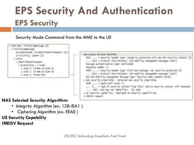 Security Mode Command from the MME to the UE NAS Selected Security Algorithm: • Integrity Algorithm (ex. 128-EIA1 ) • Ciph...