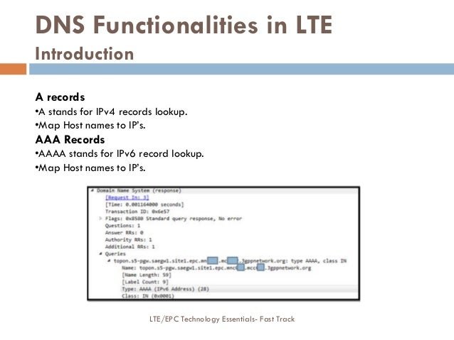 DNS Functionalities in LTE Introduction A records •A stands for IPv4 records lookup. •Map Host names to IP's. AAA Records ...