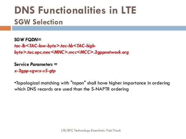 DNS Functionalities in LTE SGW Selection SGW FQDN= tac-lb<TAC-low-byte>.tac-hb<TAC-high- byte>.tac.epc.mnc<MNC>.mcc<MCC>.3...