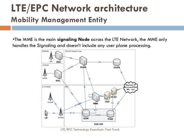 Epc Network Diagram