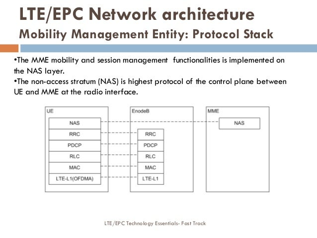 •The MME mobility and session management functionalities is implemented on the NAS layer. •The non-access stratum (NAS) is...