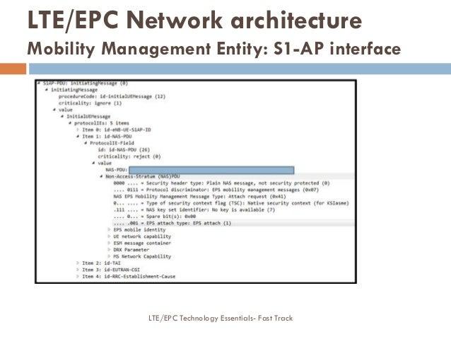 LTE/EPC Network architecture Mobility Management Entity: S1-AP interface LTE/EPC Technology Essentials- Fast Track