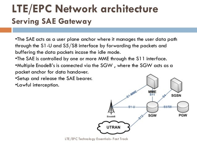•The SAE acts as a user plane anchor where it manages the user data path through the S1-U and S5/S8 interface by forwardin...