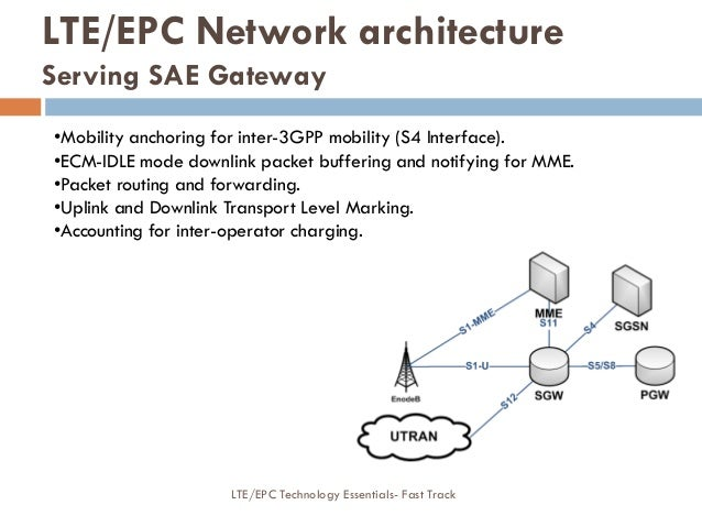 LTE/EPC Network architecture Serving SAE Gateway •Mobility anchoring for inter-3GPP mobility (S4 Interface). •ECM-IDLE mod...