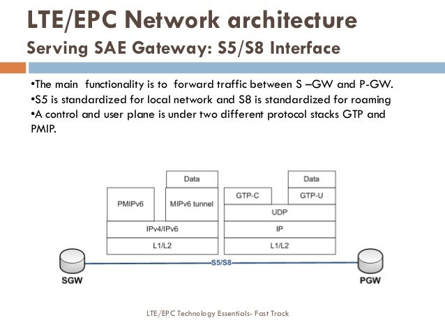•The main functionality is to forward traffic between S –GW and P-GW. •S5 is standardized for local network and S8 is stan...