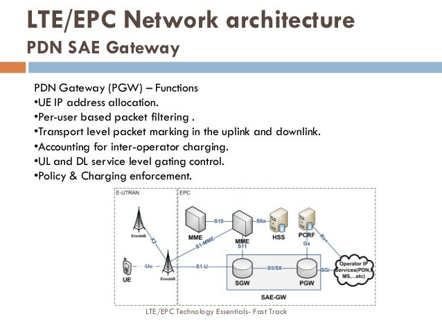 PDN Gateway (PGW) – Functions •UE IP address allocation. •Per-user based packet filtering . •Transport level packet markin...