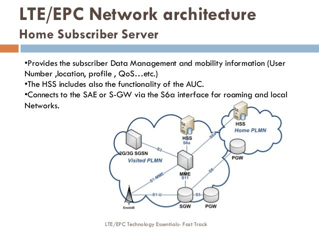 •Provides the subscriber Data Management and mobility information (User Number ,location, profile , QoS…etc.) •The HSS inc...