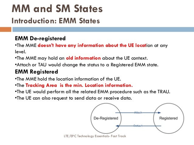 EMM De-registered •The MME doesn't have any information about the UE location at any level. •The MME may hold an old infor...