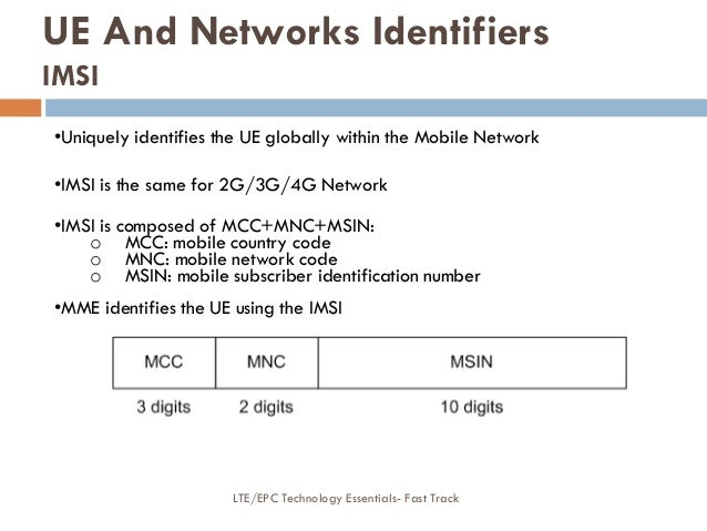 •Uniquely identifies the UE globally within the Mobile Network •IMSI is the same for 2G/3G/4G Network •IMSI is composed of...