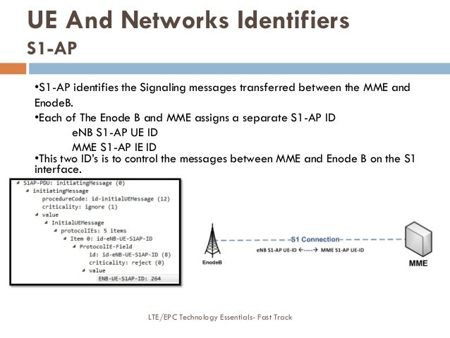 •S1-AP identifies the Signaling messages transferred between the MME and EnodeB. •Each of The Enode B and MME assigns a se...