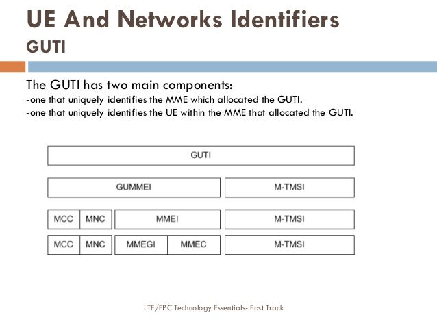 The GUTI has two main components: -one that uniquely identifies the MME which allocated the GUTI. -one that uniquely ident...