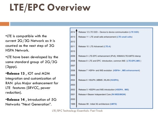 LTE/EPC Technology Essentials- Fast Track •LTE is compatible with the current 2G/3G Network as it is counted as the next s...