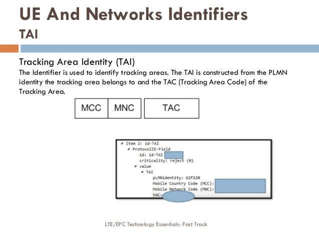 Tracking Area Identity (TAI) The Identifier is used to identify tracking areas. The TAI is constructed from the PLMN ident...
