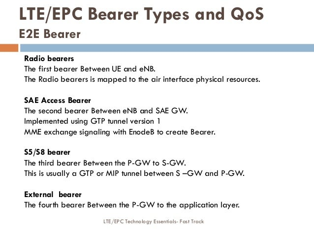 Radio bearers The first bearer Between UE and eNB. The Radio bearers is mapped to the air interface physical resources. SA...