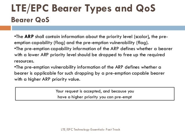 LTE/EPC Bearer Types and QoS Bearer QoS •The ARP shall contain information about the priority level (scalar), the pre- emp...