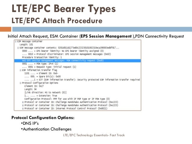 Initial Attach Request, ESM Container (EPS Session Management ),PDN Connectivity Request Protocol Configuration Options: •...