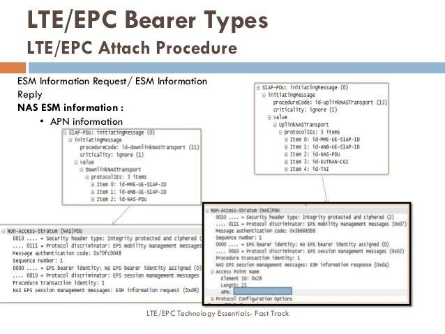 ESM Information Request/ ESM Information Reply NAS ESM information : • APN information LTE/EPC Bearer Types LTE/EPC Attach...