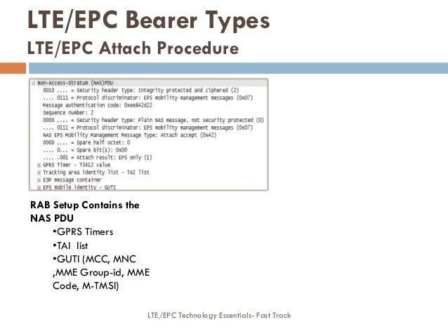 RAB Setup Contains the NAS PDU •GPRS Timers •TAI list •GUTI (MCC, MNC ,MME Group-id, MME Code, M-TMSI) LTE/EPC Bearer Type...