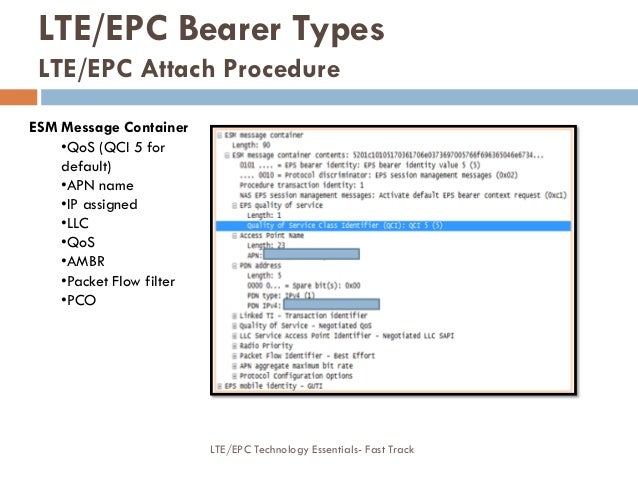 ESM Message Container •QoS (QCI 5 for default) •APN name •IP assigned •LLC •QoS •AMBR •Packet Flow filter •PCO LTE/EPC Bea...