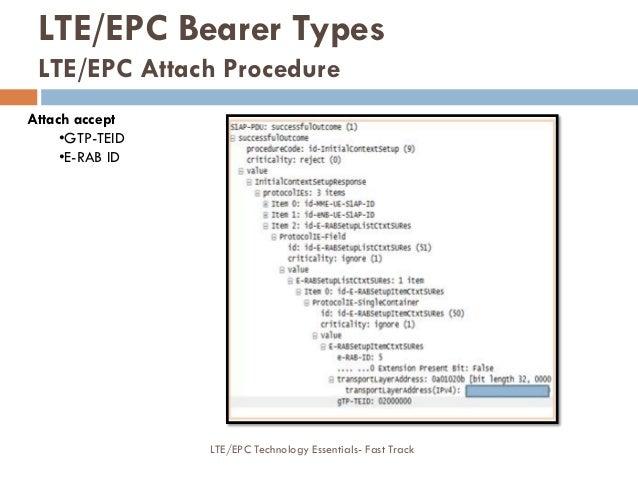 Attach accept •GTP-TEID •E-RAB ID LTE/EPC Bearer Types LTE/EPC Attach Procedure LTE/EPC Technology Essentials- Fast Track