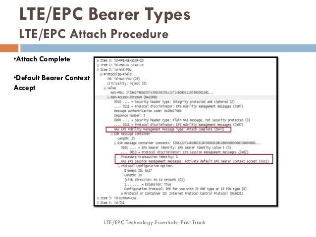 •Attach Complete •Default Bearer Context Accept LTE/EPC Bearer Types LTE/EPC Attach Procedure LTE/EPC Technology Essential...