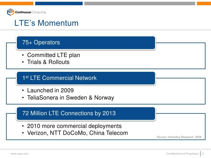 Lte World Summit 2010 Amsterdam