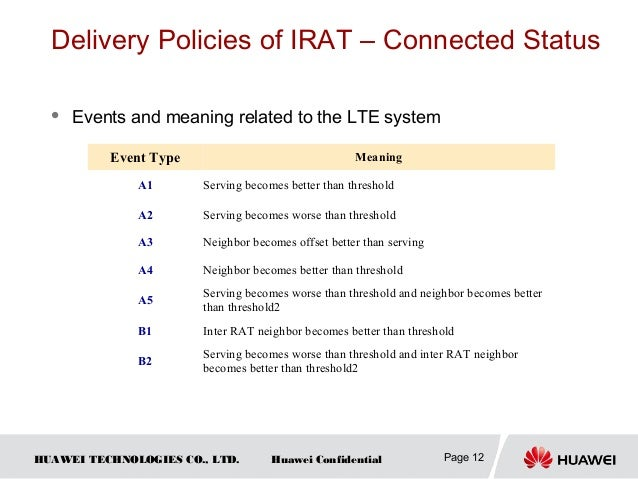 Lte irat-troubleshooting-guide