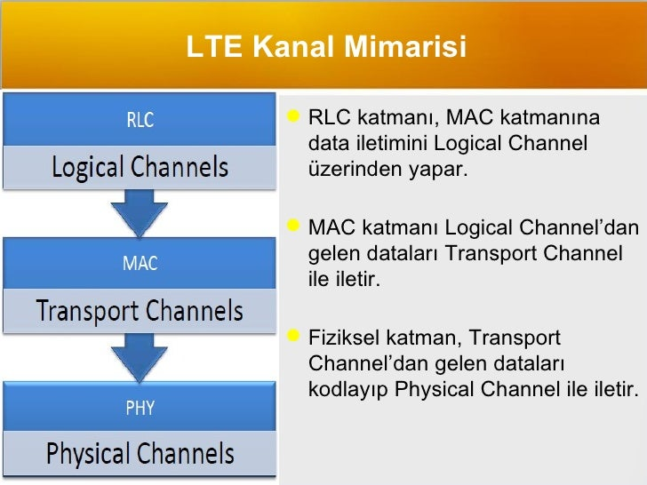lte physical channel Logical channels in 3gpp specifications, several types of data transfer services are offered by mac each logical channel type is defined by the type of information.
