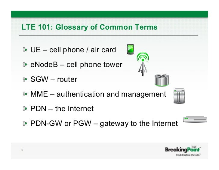 CELL PHONE GLOSSARY EPUB DOWNLOAD