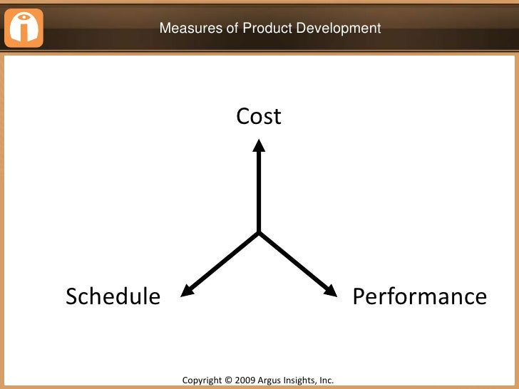 Measures of Product Development<br />Cost<br />Schedule    <br />Performance<br />Copyright © 2009 Argus Insights, Inc. <b...