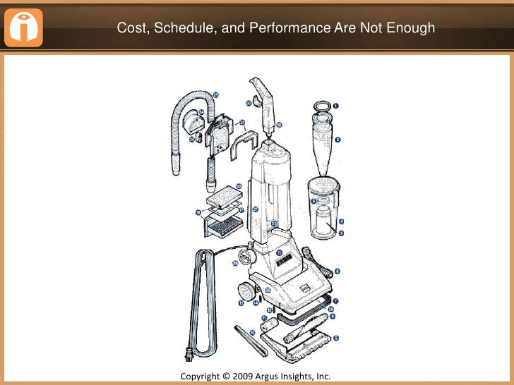 Cost, Schedule, and Performance Are Not Enough<br />Copyright © 2009 Argus Insights, Inc. <br />